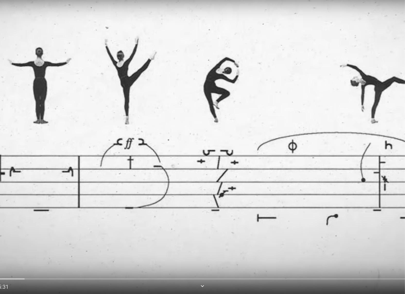 comment écrire la danse vidéo Le MOnde